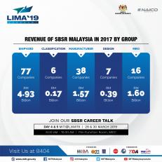 LIMA19_-_Shipbuilding_Revenue_final-01